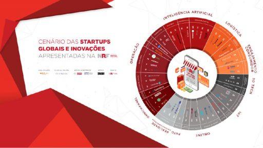 Cenário das Startups Globais e Inovações Apresentadas na NRF