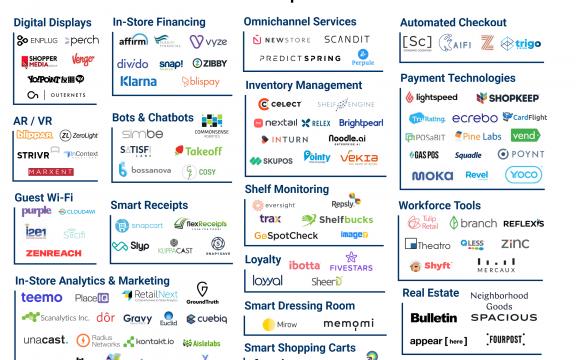 Estudo global identifica 110 startups com soluções para varejo