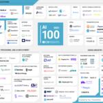 100 startups para manter no radar