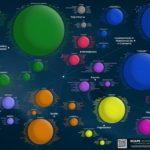 Pipeline Capital apresenta mapa do ecossistema de e-commerce brasileiro de 2021